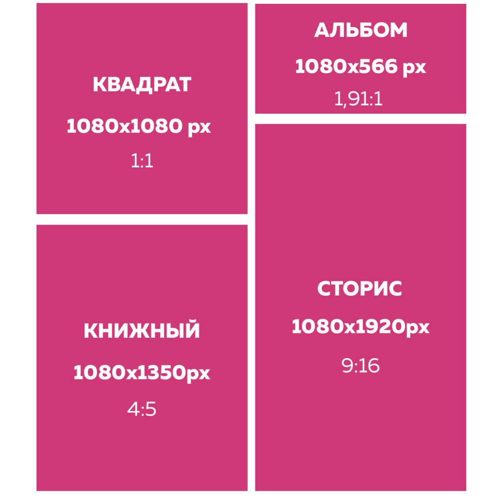 Размер для постов инстаграм